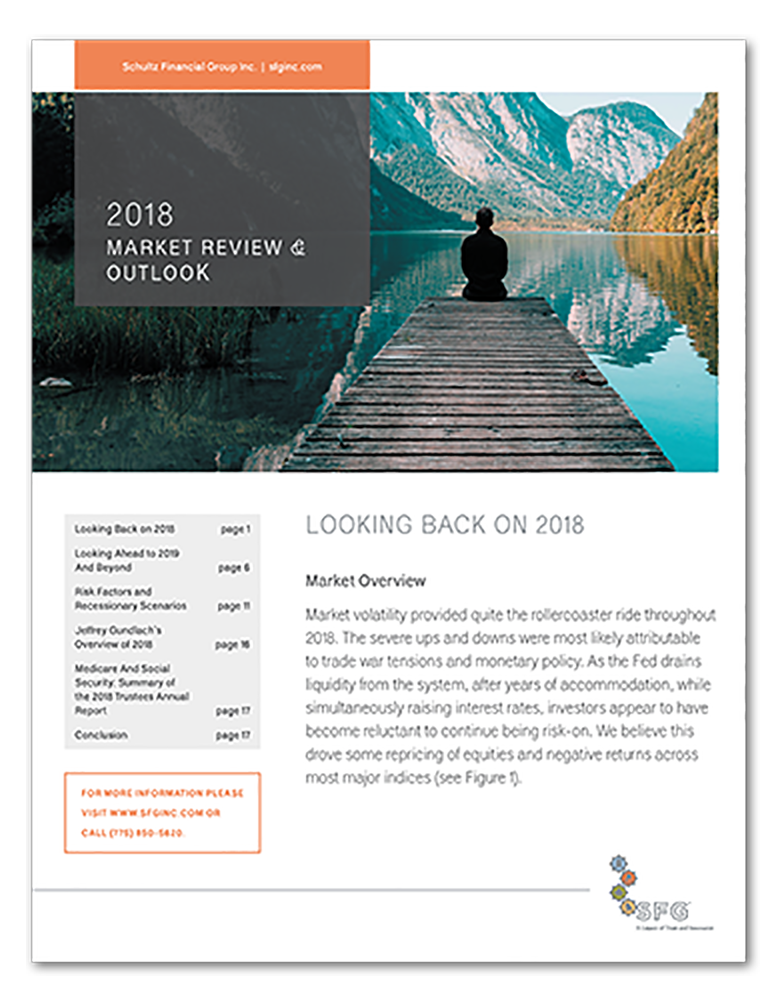 2018 Market Review & Outlook